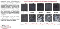 Make your battery last longer - Used by the US Military on their vehicles