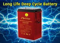 PRE-ORDER SALE! Solar System Batteries HALF PRICE!