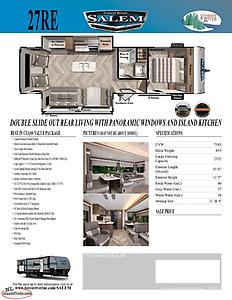 2021 Travel Trailers
